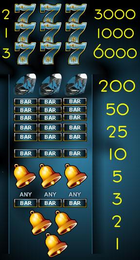 free Diamonds Are Forever slot game symbols