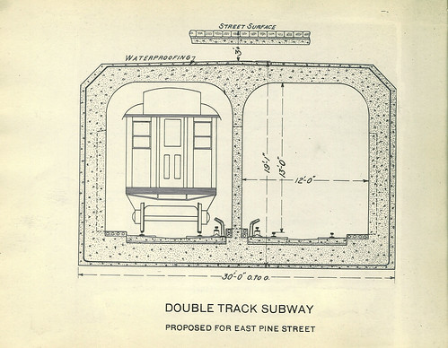 Proposed Pine Street subway, 1920