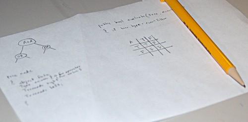 A Coder's mark