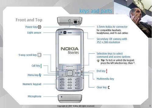 Nokia(tm) N82 Official Thread]