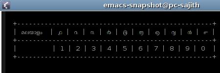 malayalam numerals