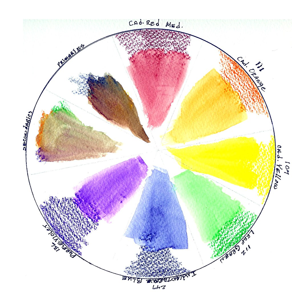 Color Wheel and two mixtures