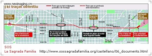 SOS La Sagrada Familia
