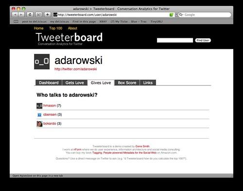 Tweeterboard: Gives Love