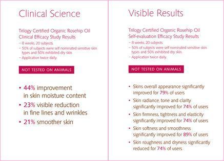 Trilogy Organic Rosehip Oil Vs Renew Organic Rosehip Oil
