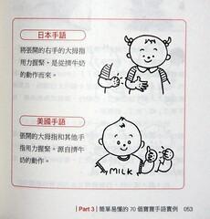 CH1_Milk