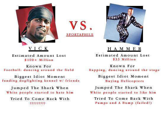 Vick vs. Hammer