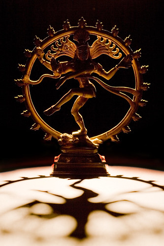 Shiva, Hindu God of