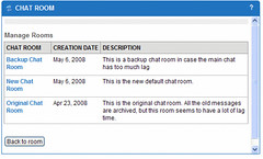 www aol com chat rooms question paper