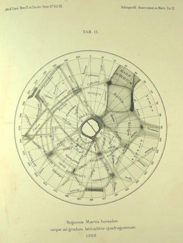 L'emisfero boreale di Marte fino al quarantesino grado di latitudine, 1888 Giovanni Schiaparelli