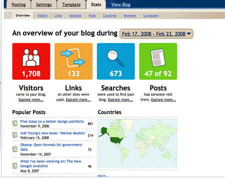 Google Analytics for Blogger