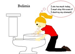 signs of bulimia