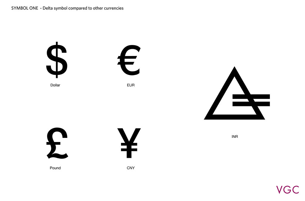 International Monetary Symbols Image Collections Meaning Of This