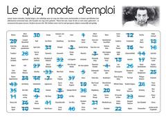 quizblad