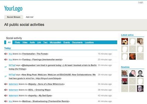 Identoo.com - All public social activities