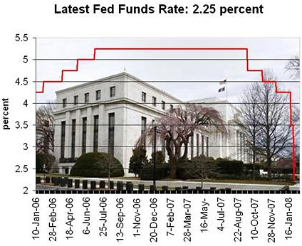 Fed cuts