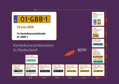 Kentekencombinaties in Nederland