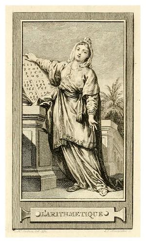 005-La Aritmetica-Iconologie par figures, ou, Traité complet des allégories…1791