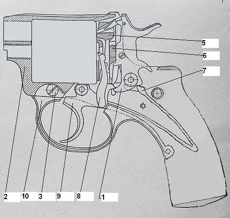 1895 Nagant 7 62mm Revolver Blueprints No 56k Ar15 Com