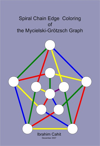 hypergraph edge coloring pages - photo#16