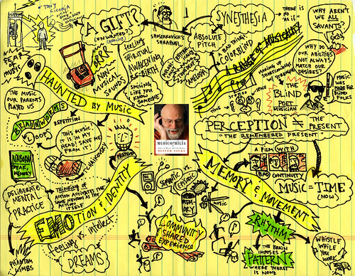 MINDMAP OF MUSICOPHILIA BY OLIVER SACKS