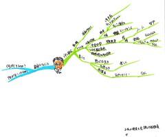[教育カンファレンス]神田さん