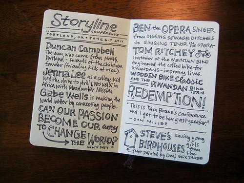 Storyline Sketchnotes