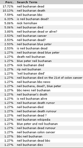 editorialgirl's blog stats