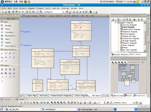 EA UML 工具在 Fedora Linux 下的開發畫面