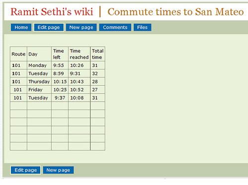 Ramit Sethi's wiki - Commute times to San Mateo