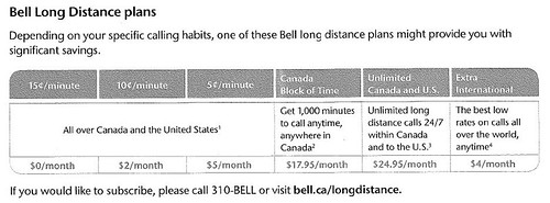 Bell Long Distance Flyer - New Plans