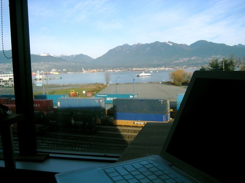 Workspace View