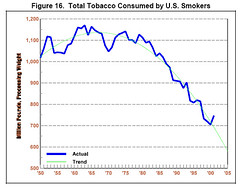 total-tobacco-consumed