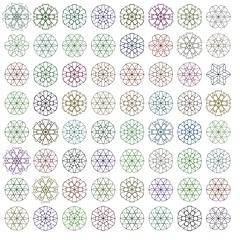 Oswald pattern