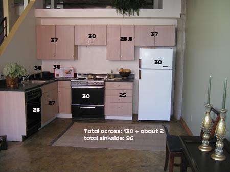 KitchenLayout