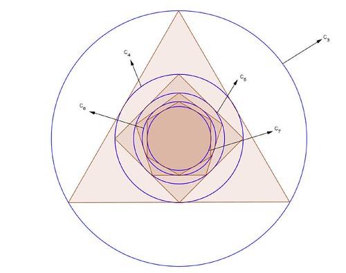 Circunferencias concéntricas y polígonos regulares inscritos