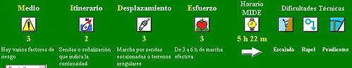 20070623-SC-Circular7Picos-Herreros7Picos-MIDE