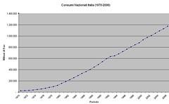 immagine4uk8 (termometropolitico) Tags: tasse politica deficit pil lavoro grafici economica macroeconomia