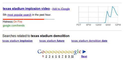 Google Trends: Texas Stadium Implosion Video