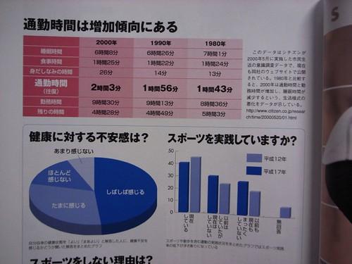 日本雜誌介紹單車通勤