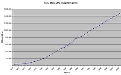 immagine3rf5 (termometropolitico) Tags: tasse politica deficit pil lavoro grafici economica macroeconomia