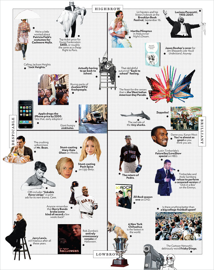 The Approval Matrix - New York Magazine