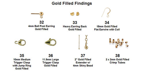 Findings Chains (32 to 38)