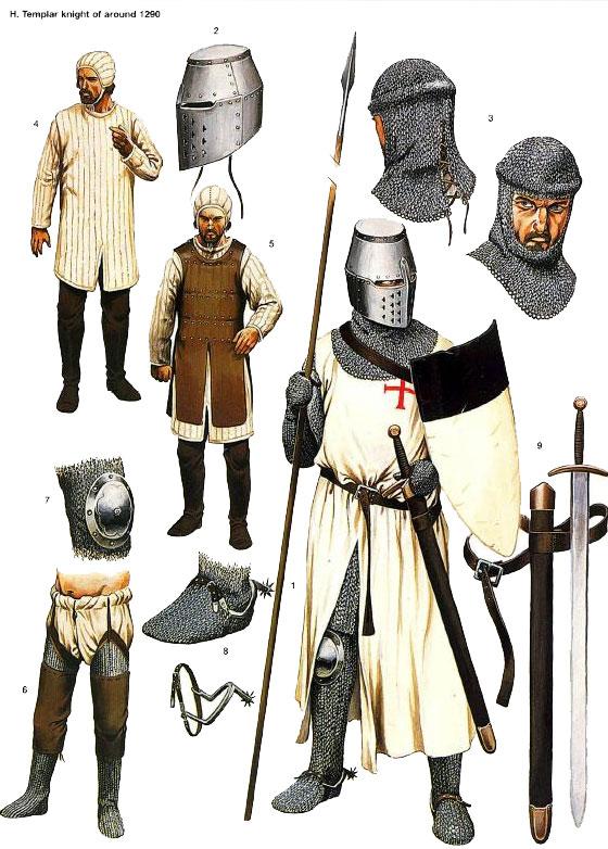 Armadura Medieval [MegaPost] - Info - Taringa!
