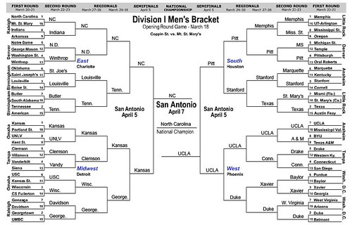 Barack Obama's NCAA Basketball Bracket Picks