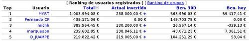 ranking-bolsaphp-2008-02-20