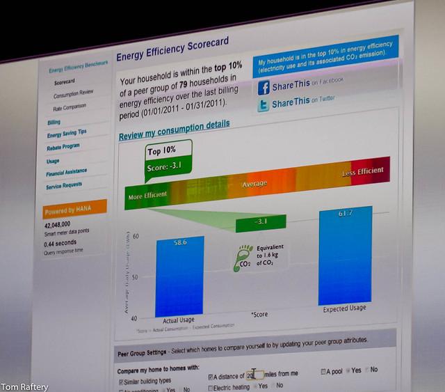 Centrica's Smart Meter Analytics implementation
