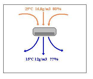 aire acondicionado-1