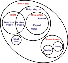 The British Isles, and its subsets