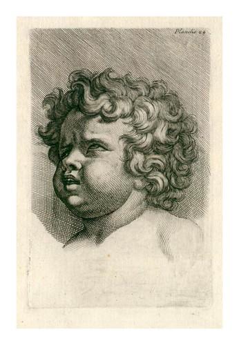 008-Nouvelle méthode pour apprendre à dessiner sans mâitre 1740- Charles-Antoine Jombert